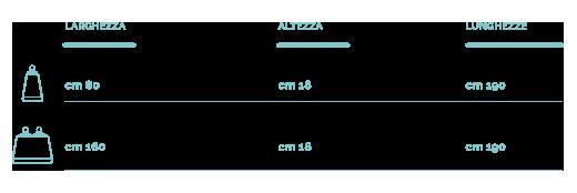 dimensioni-materasso-bio-memory-foam-mondorelax